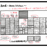 【ビフォーアフター】きっちり収納で気持ち豊かに♪~富田林 beans kitchen~