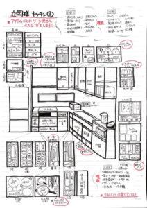 キッチンは扉の数も多いので、OSAME-Map<sup srcset=